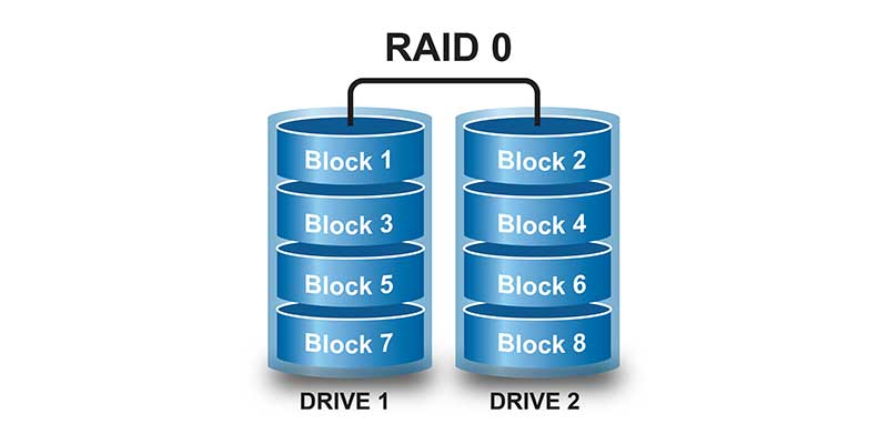Raid nas data recovery